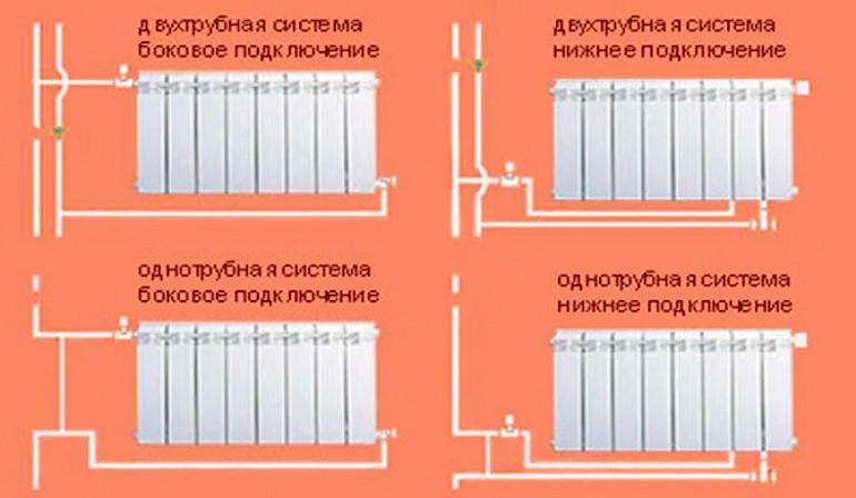 Подключение биметаллических радиаторов фотоотчет