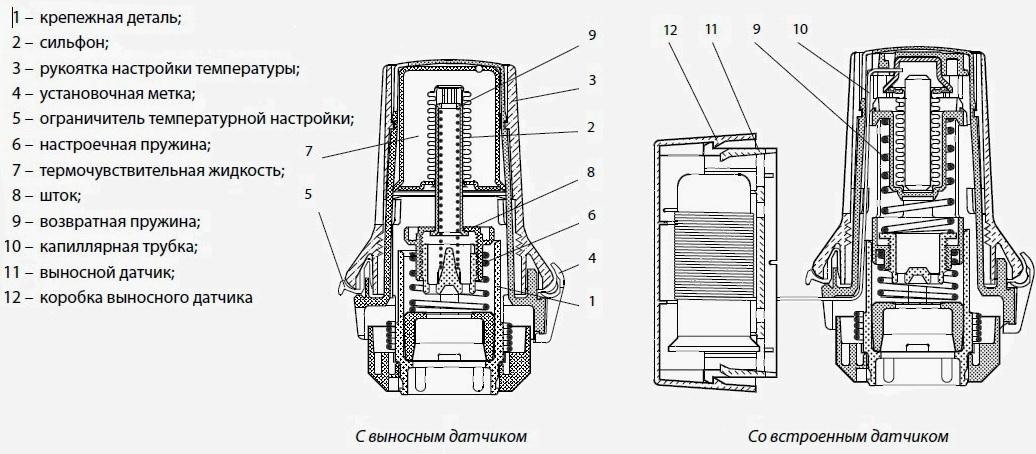 устройство термоголовки